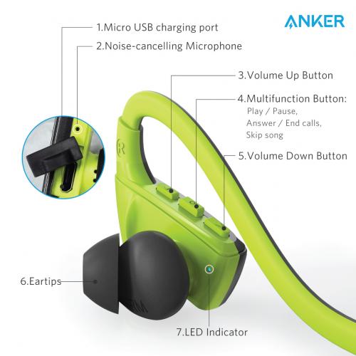 Auricular Anker SoundBuds...